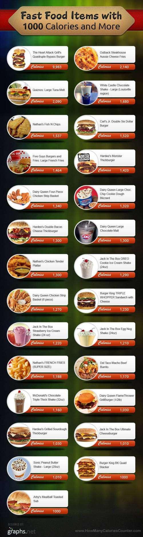 Fast Food Tacos Alamagordo Nm